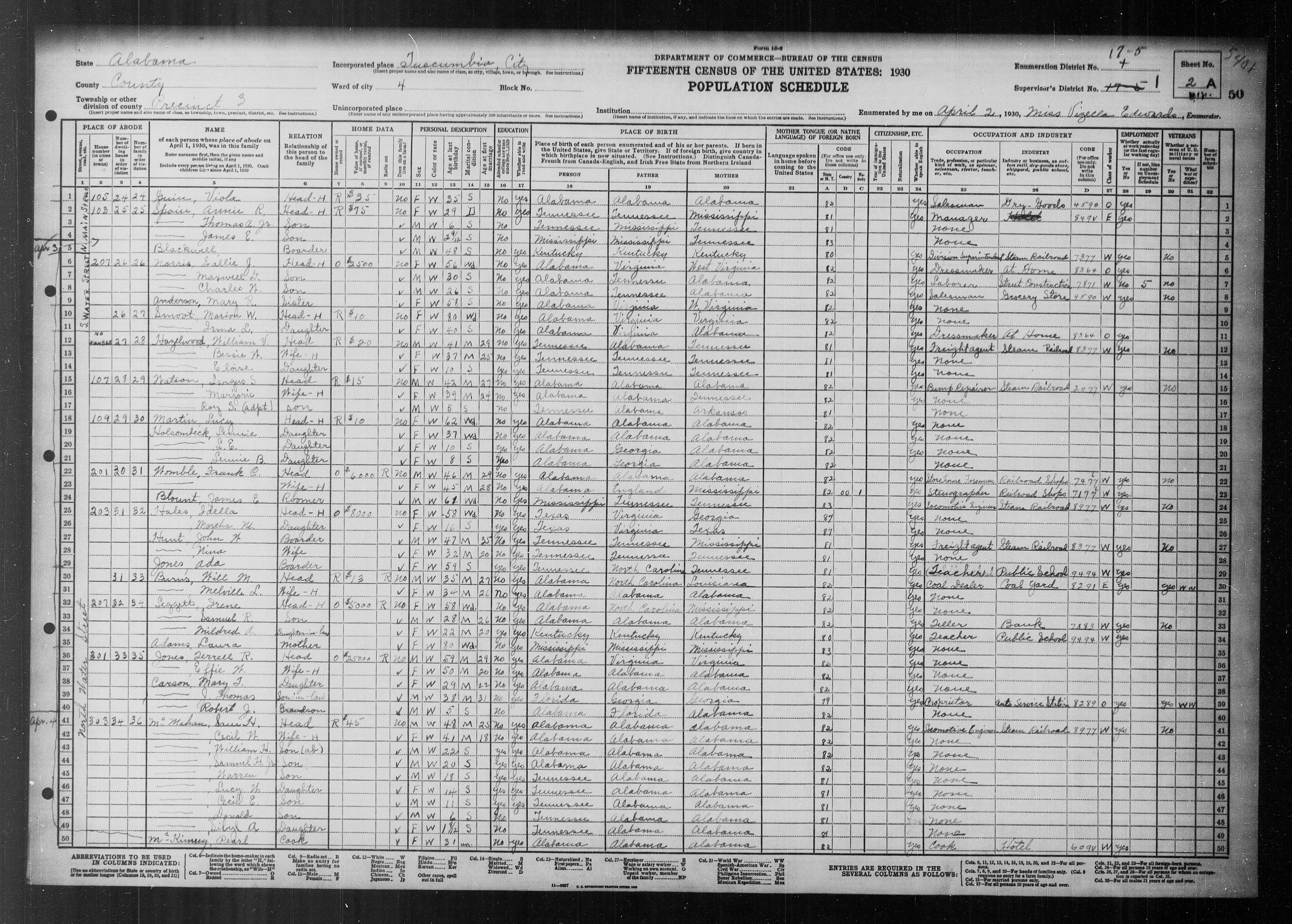 US Sensus 1920 McMahan