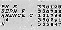 Deathlist Pensylvania, philadelphia county Masterson Joseph F detail