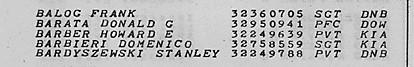 Deathlist detail Stanley Bardyszewski