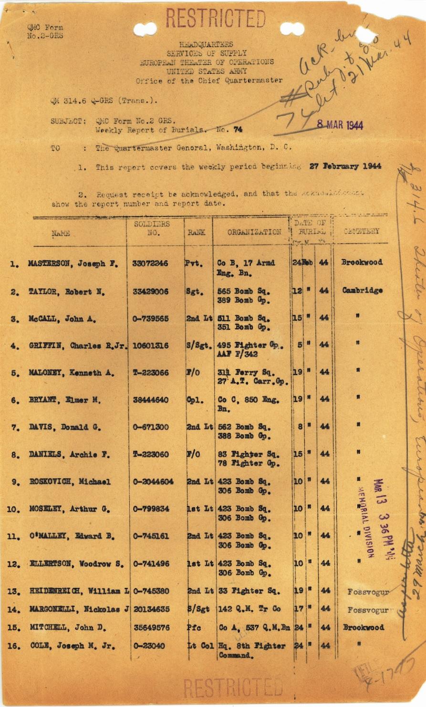 Temporary Burial Masterson Joseph F detail