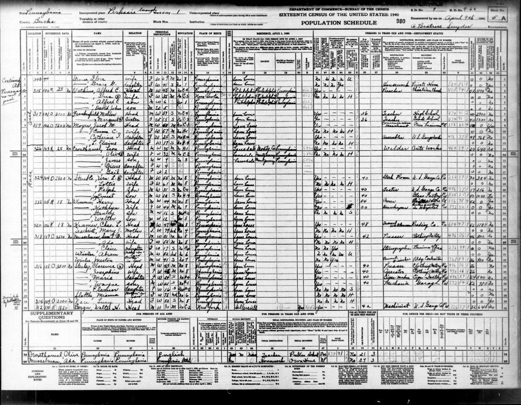 US Sensus 1940