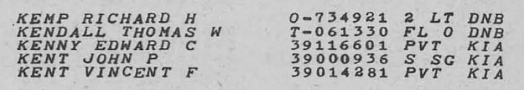 Official Casualty list San Francisco County Calfornia-1