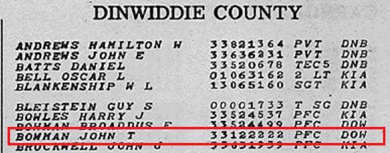 Official Casualty list Dinwiddie County, Virginia