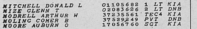 Offciall deathlist, Kansas, Wyandotte County detail